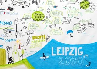 Bildinhalt: Leipzig 2030 – Integriertes Stadtentwicklungskonzept | Grafik: Gabriele Schlipf, Sophia Halamoda, Foto: Thomas Rötting